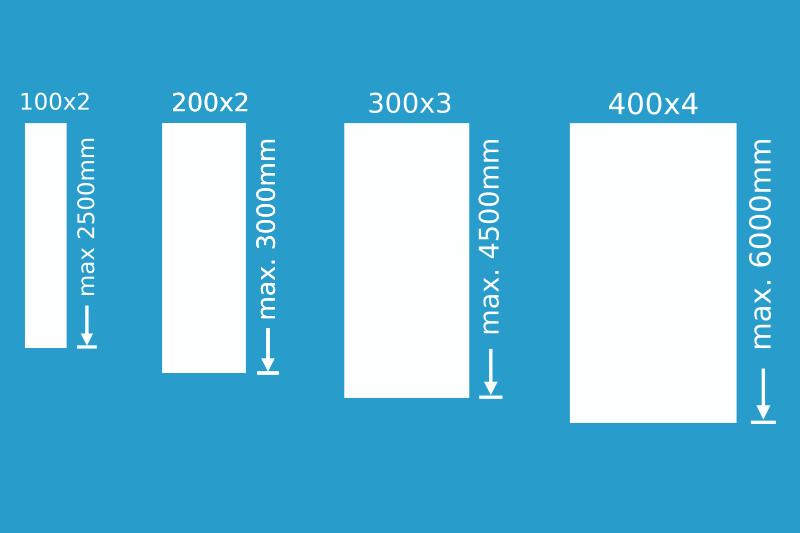 zasady doboru szerokości pasów PCV