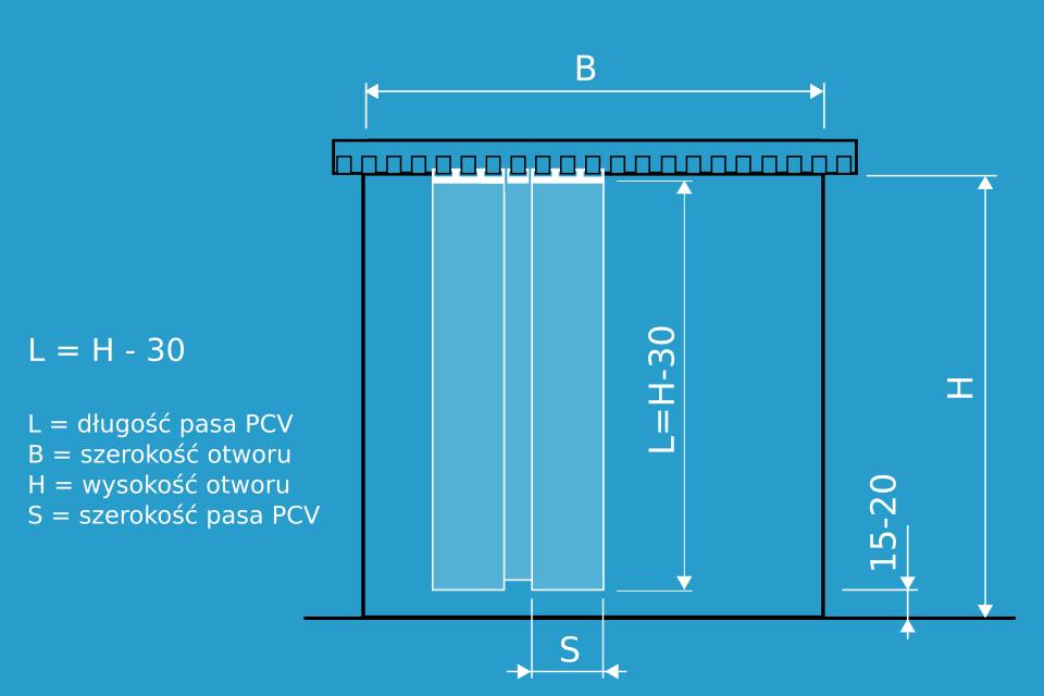 Wyznaczenie długości pasków, gdy kurtyna jest montowana do nadprożem
