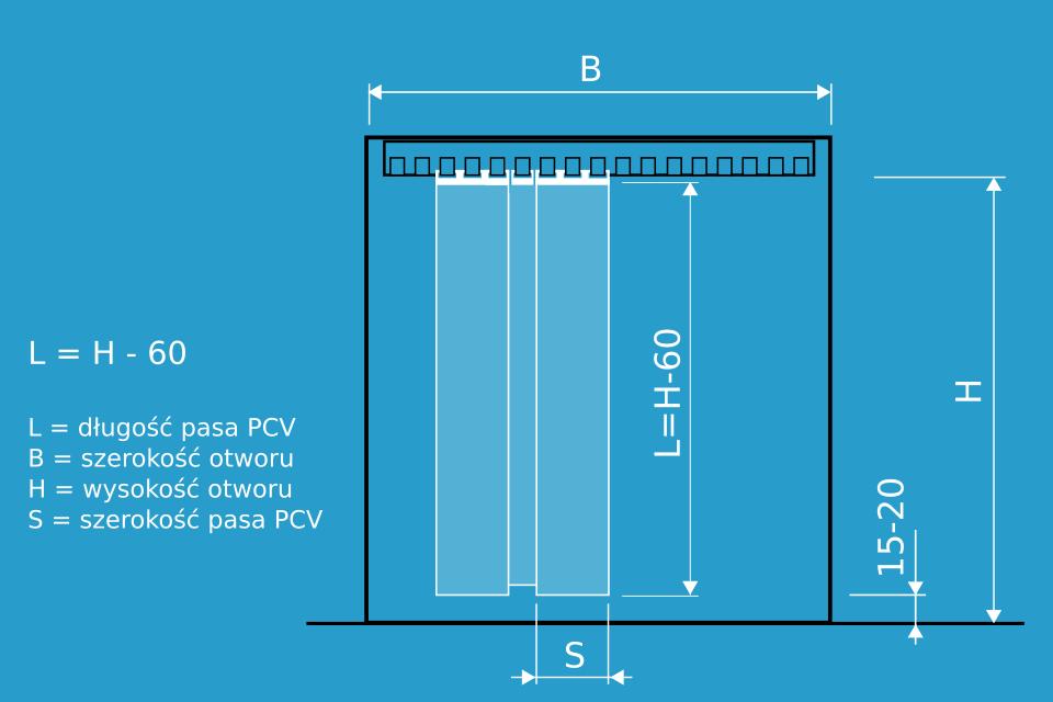 Wyznaczenie długości pasów PCV dla kurtyny montowanej pod nadprożem