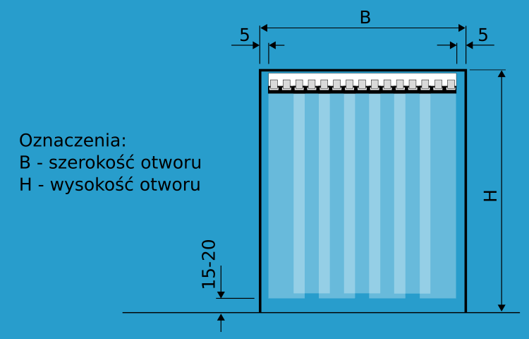Wymiary kurtyny paskowej do mocowania we wnęce drzwi