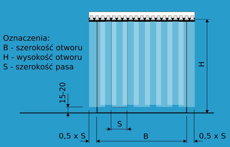 Rysunek z wymiarami kurtyny paskowej do mocowania nad drzwiami